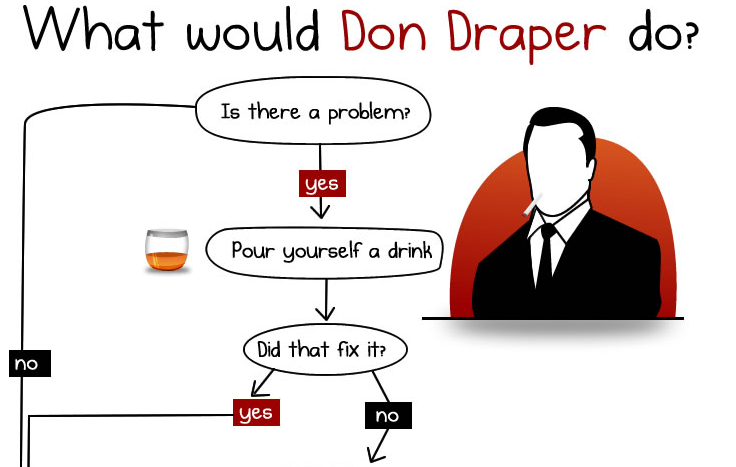 Graphic decision-making chart in honor of Don Draper from Mad Men