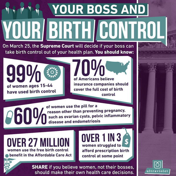 Ultraviolet birth control infographic