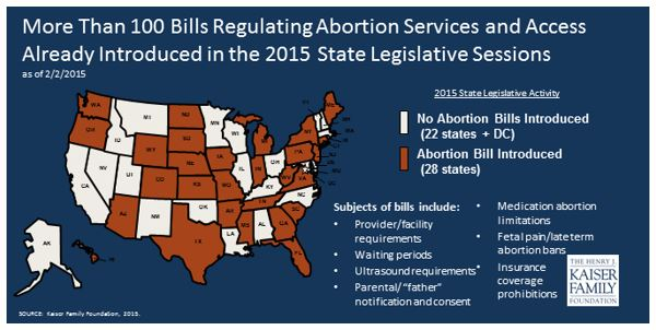 map of states that have introduced anti-choice laws