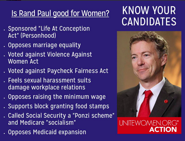 Is Rand Paul good for women? chart of the bad things he's done