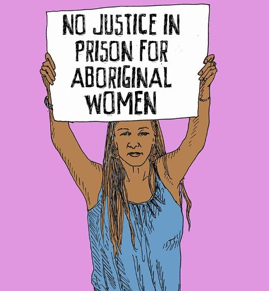 "Drawing of a woman holding up a sign taht reads, ""NO JUSTICE IN PRISON FOR ABORIGINAL WOMEN."""